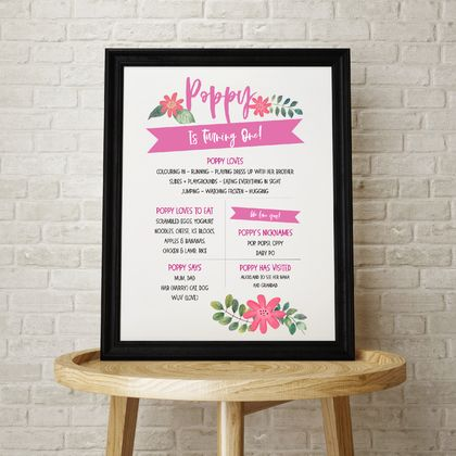 Pretty in pink Birthday milestone poster - customisable - printable