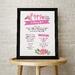 Pretty in pink Birthday milestone poster - customisable - printable