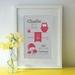 Baby Birth Details Print - A4