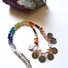 Chakra Gemstone Necklace