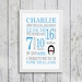 Personalised Boys Birth keepsake 8x10 or A4