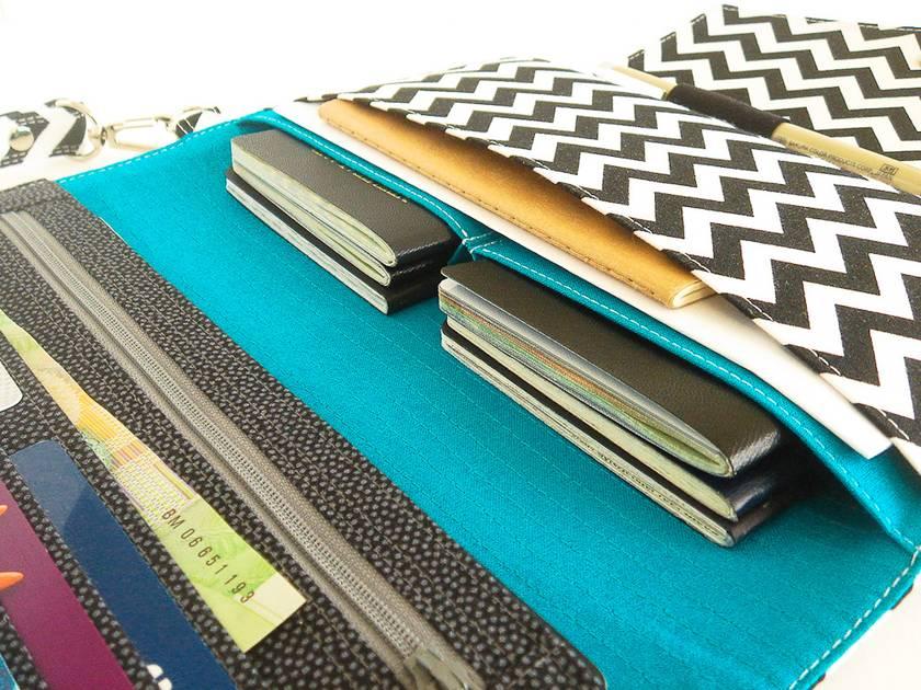 Family Passport Wallet, Travel Document Holder, Holds Multiple Passports