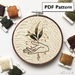 Regrow Hand Embroidery Pattern - PDF FILE